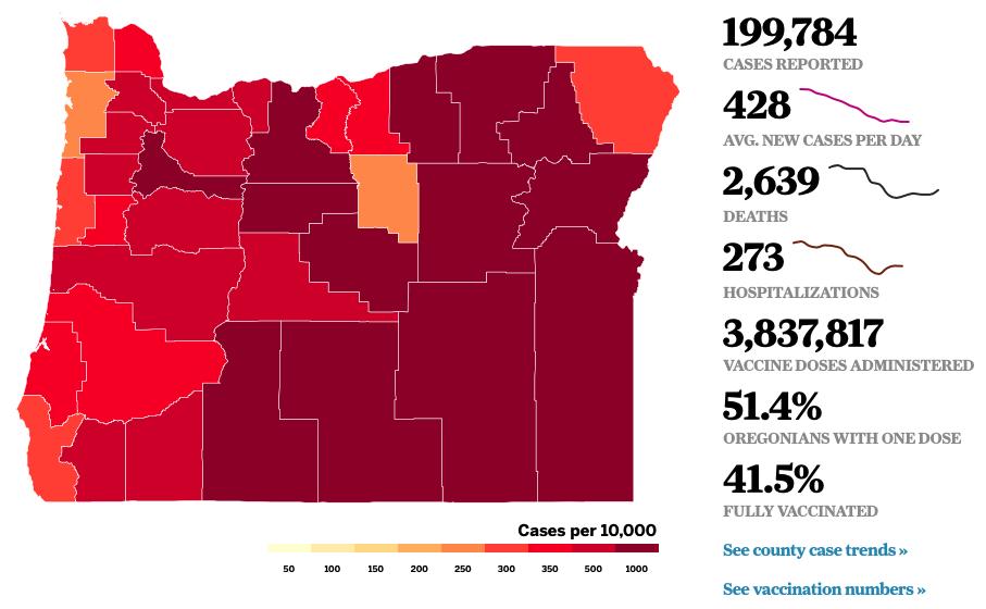 Coronavirus News | The Coronavirus in Oregon - oregonlive.com