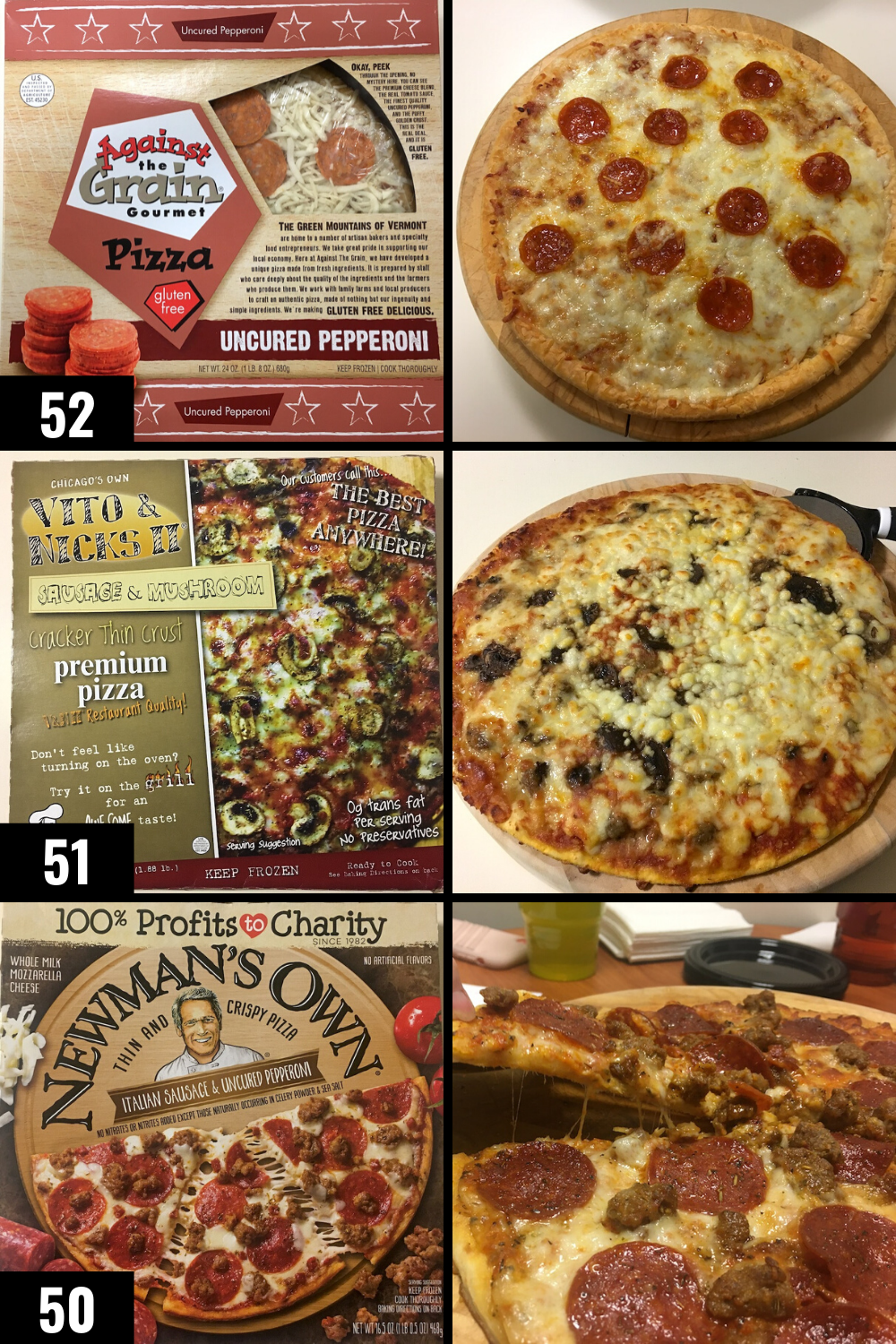We Ate 130 Frozen Pizzas And Ranked Them Worst To Best Nos 1 2 Made By Same Company Cleveland Com