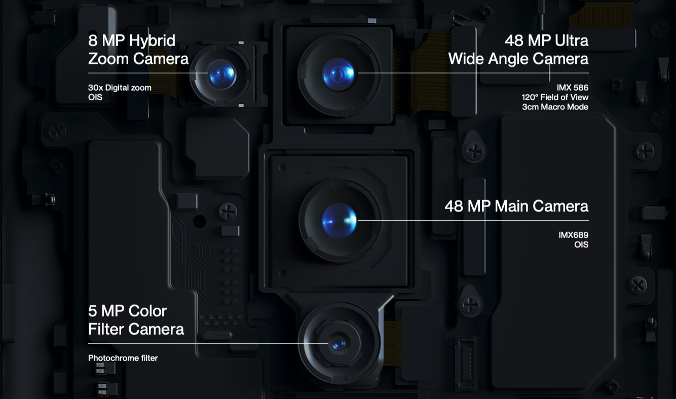 The OnePlus 8 Pro smartphone's infrared camera is accidentally creepy