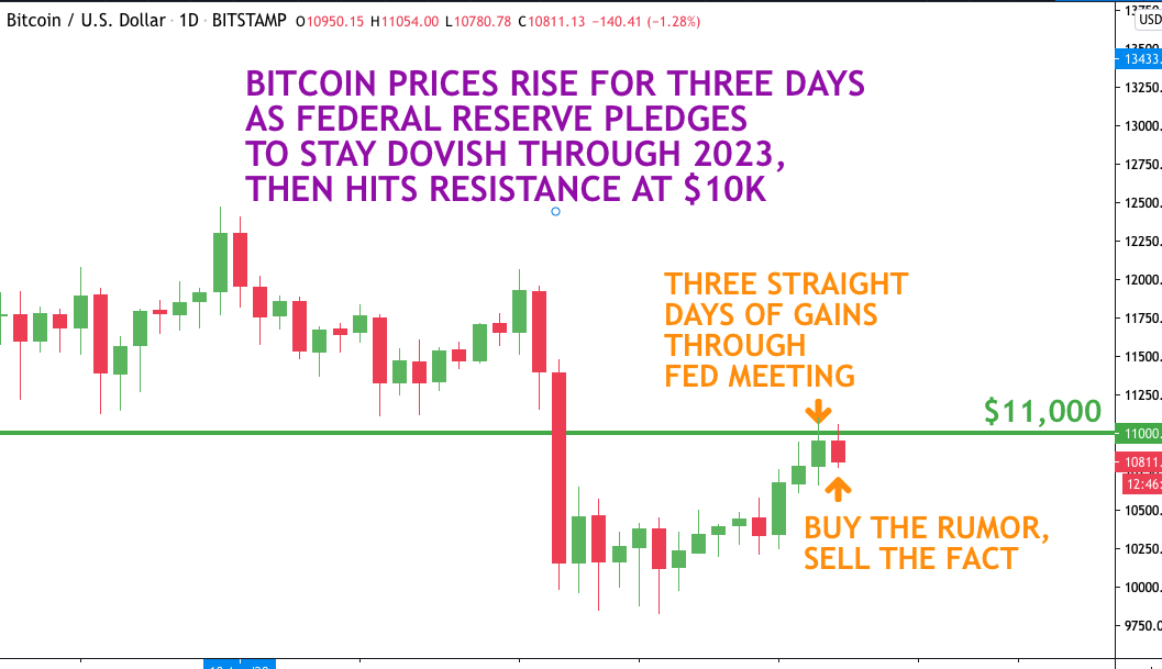 federal reserve bitcoin strategy)