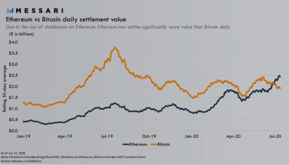 i bitcoin value)