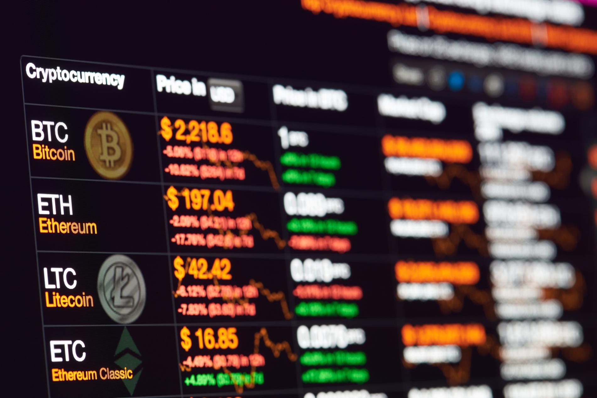 strumento bitcoin commercio azioni value significato