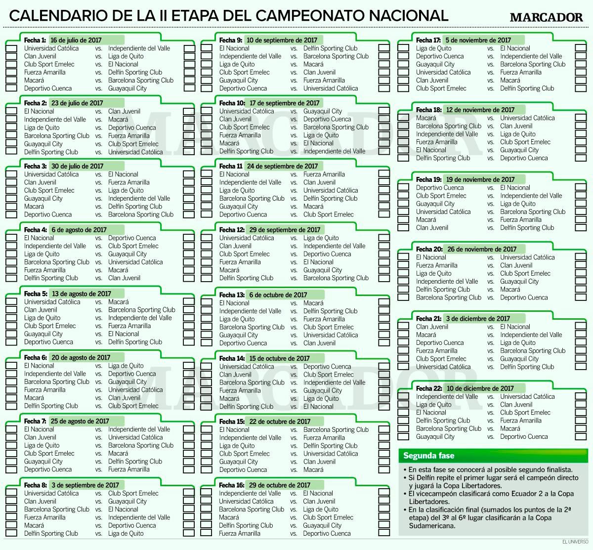Calendario De La Segunda Etapa Del Campeonato Ecuatoriano 2017 Campeonato Nacional Deportes El Universo