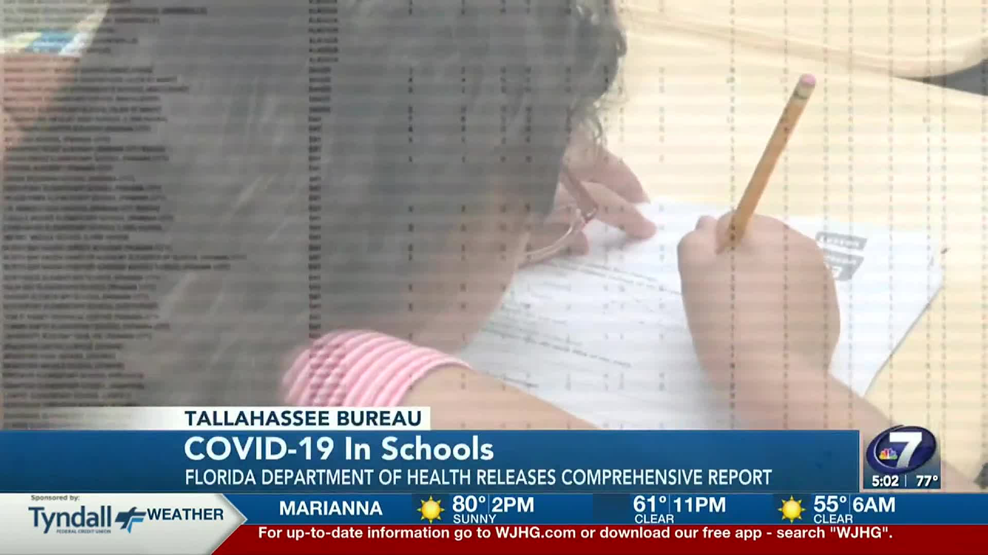 State S School Covid 19 Report At Odds With Local Data