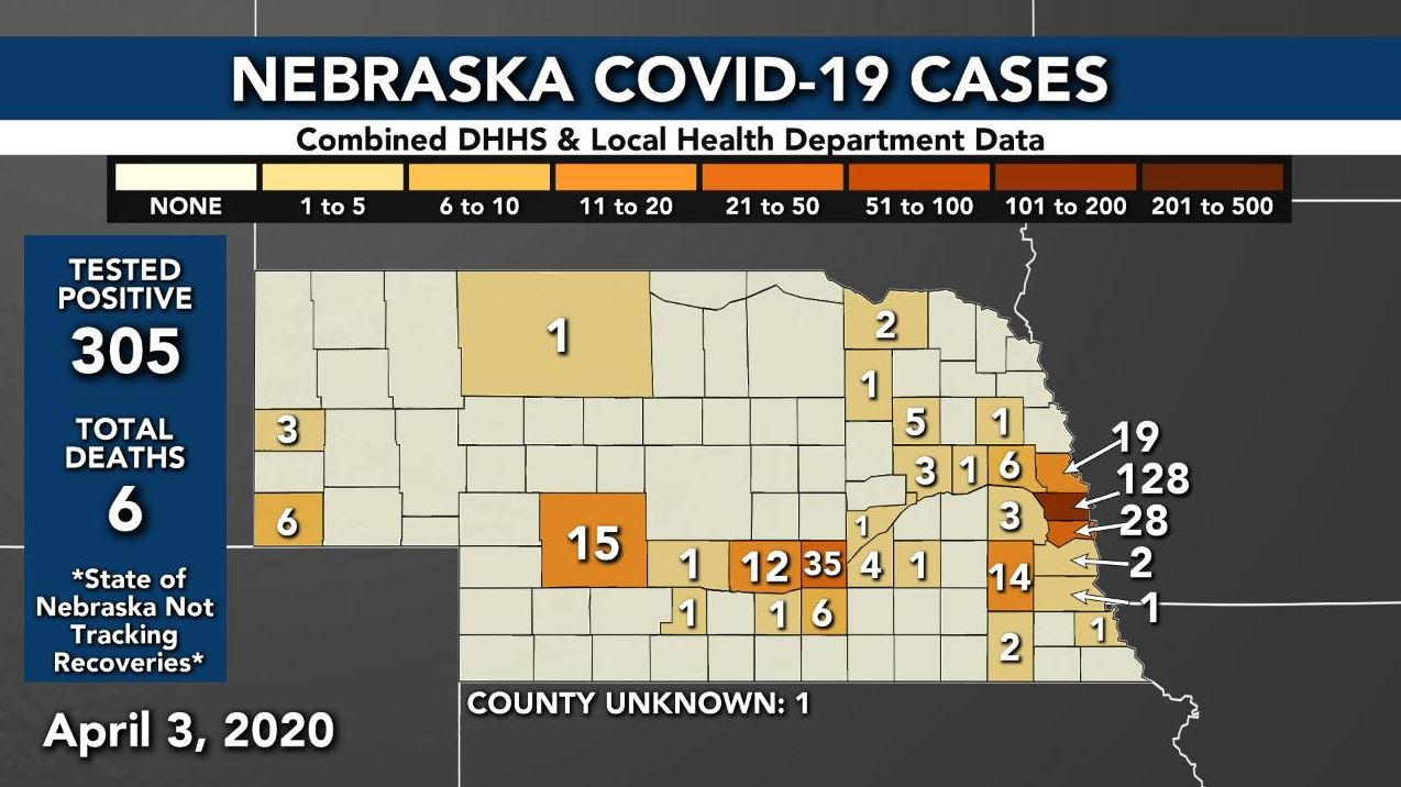 Picture of: Nebraska Cases Triple In Last Week Now At 305