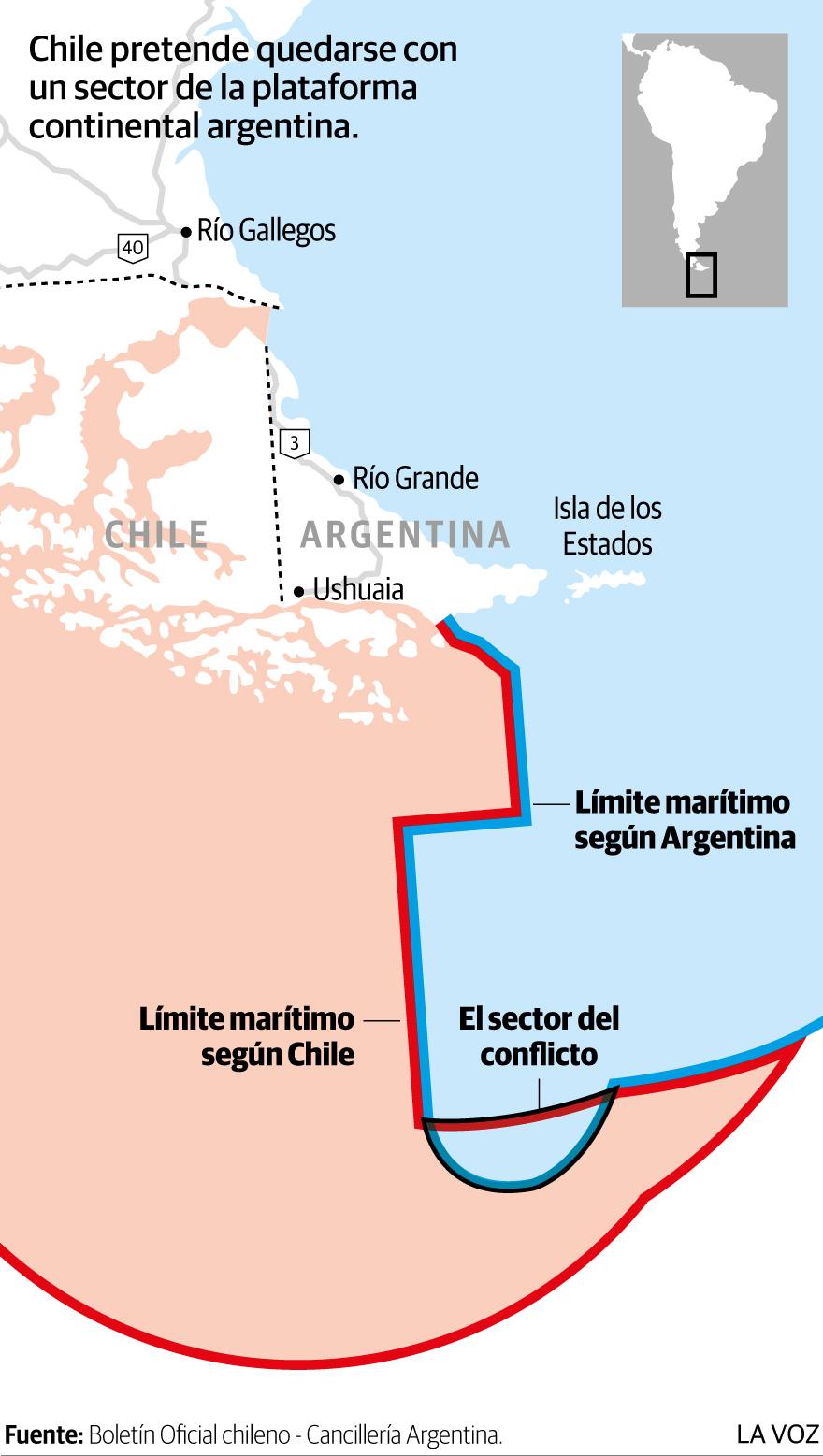 Conflicto con Argentina.