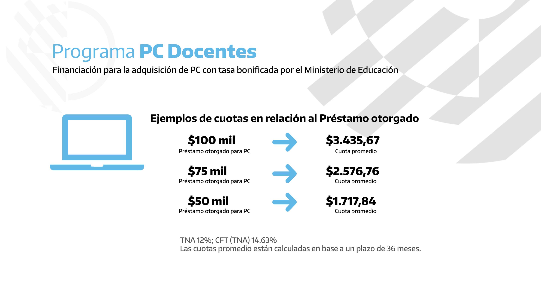 El gobierno nacional anunció créditos para que docentes compren computadoras financiadas en cuotas.