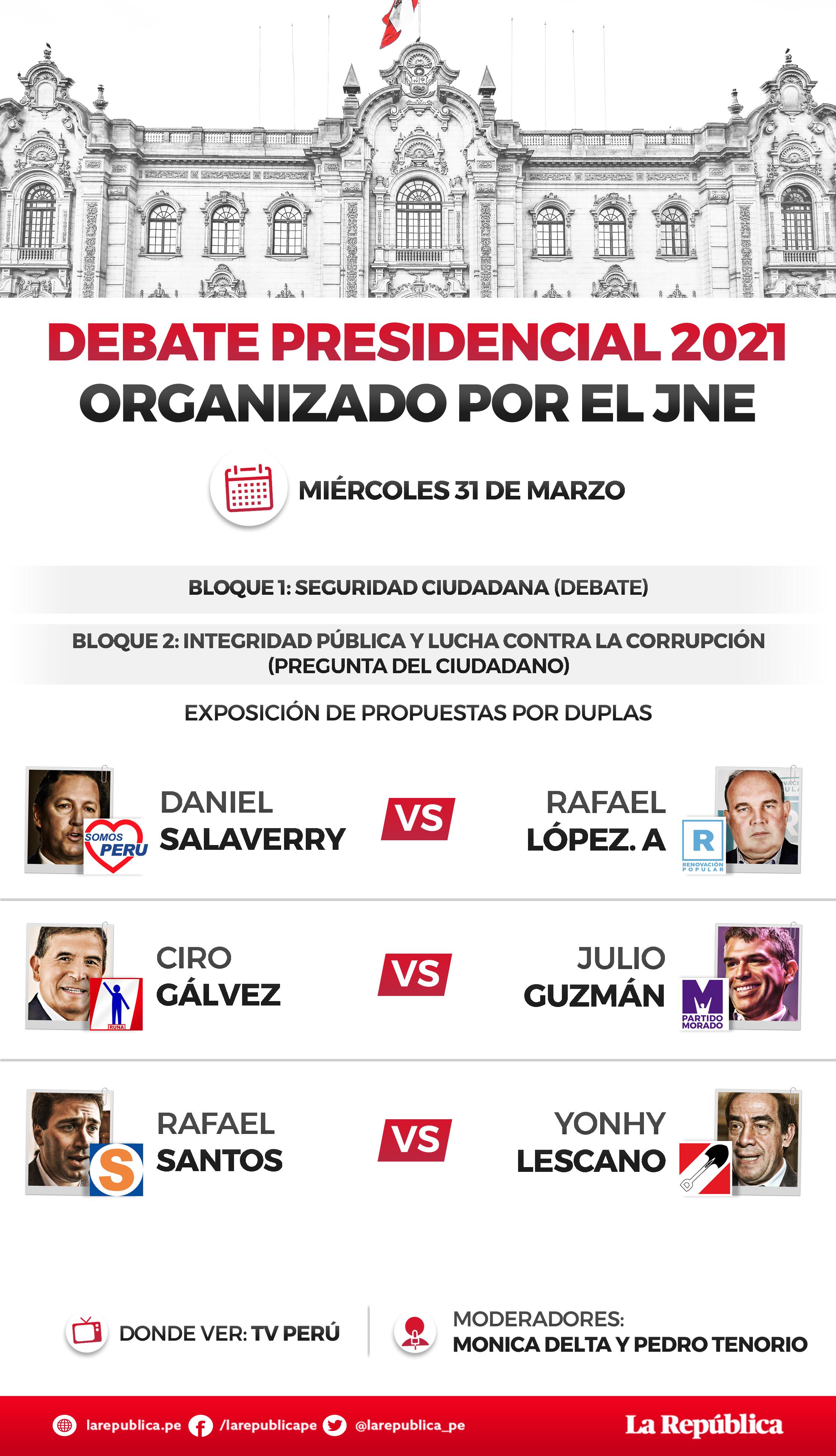 Los candidatos se enfrentarán en duplas para hablar sobre la seguridad ciudadana.