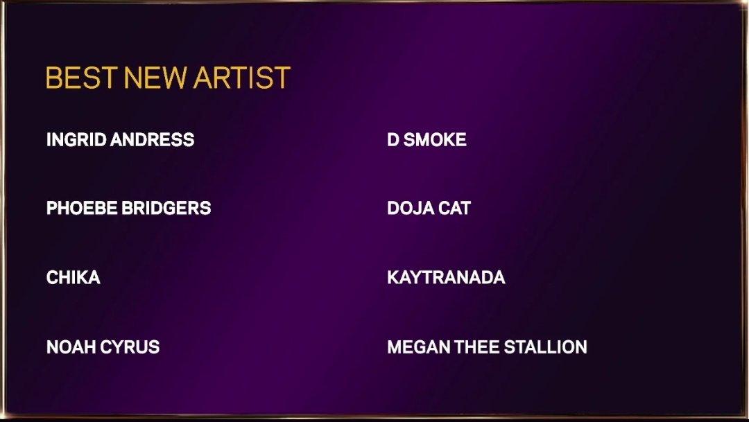 Nominados a Mejor artista nuevo en los GRAMMYs 2021