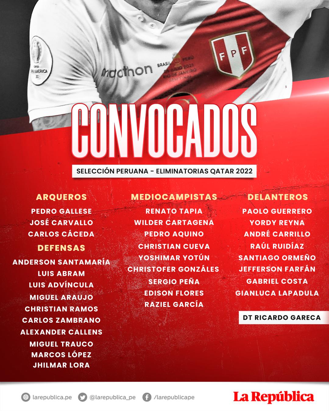 Lista de elegidos de Perú: