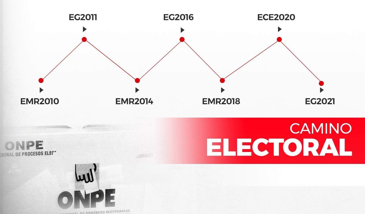 Camino electoral