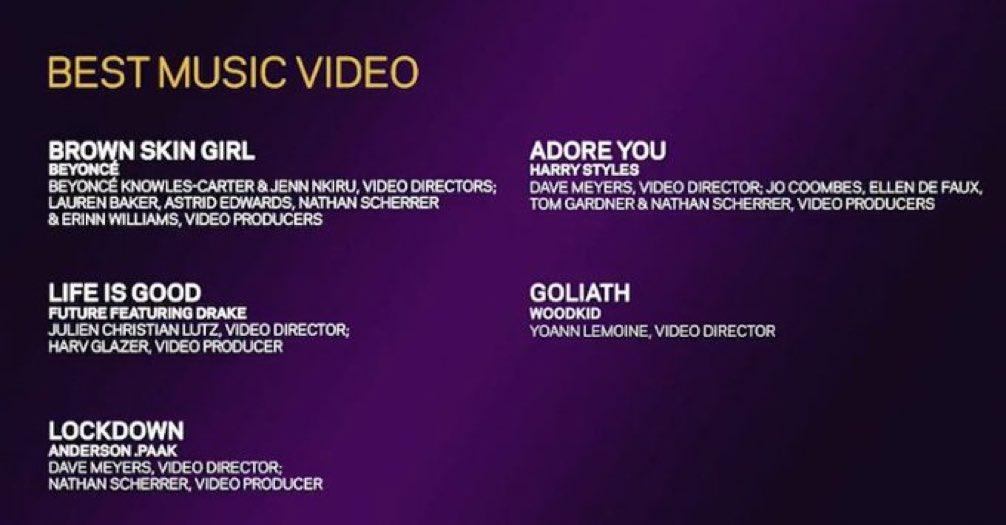 Nominados a Best Video Grammy 2021