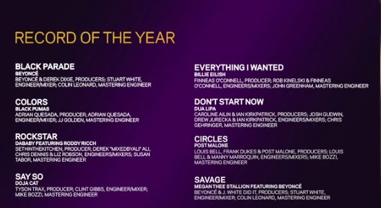 Nominados a Record of the year Grammys