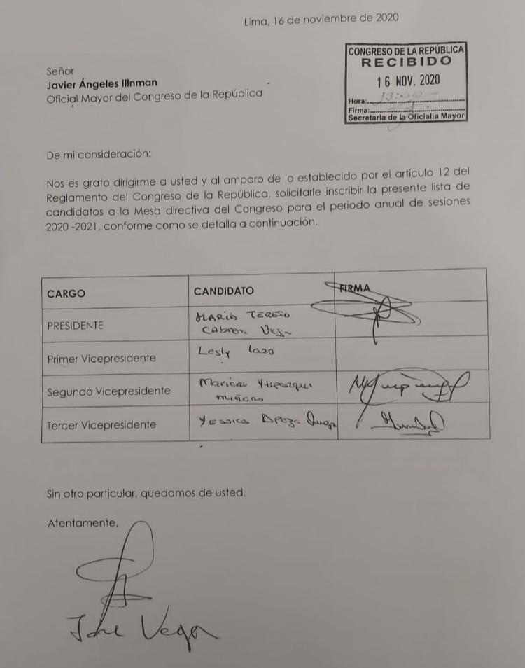 Lista de Podemos Perú