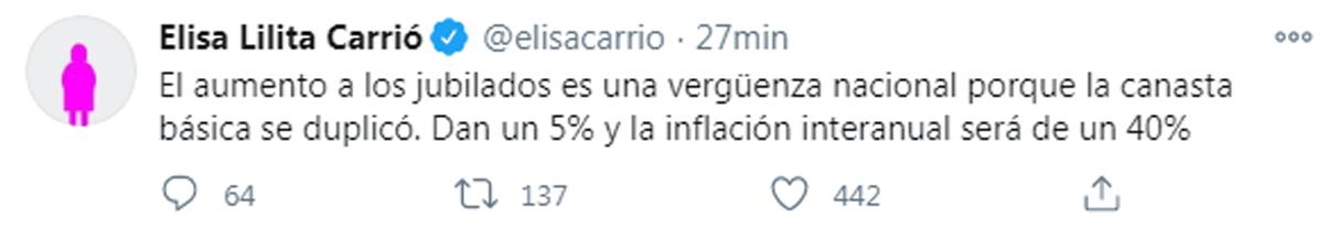 El comentario de Elisa Carrió en su cuenta personal de Twitter.