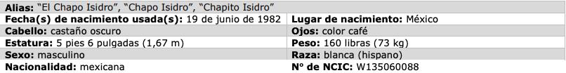 Información general del Chapo Isidro