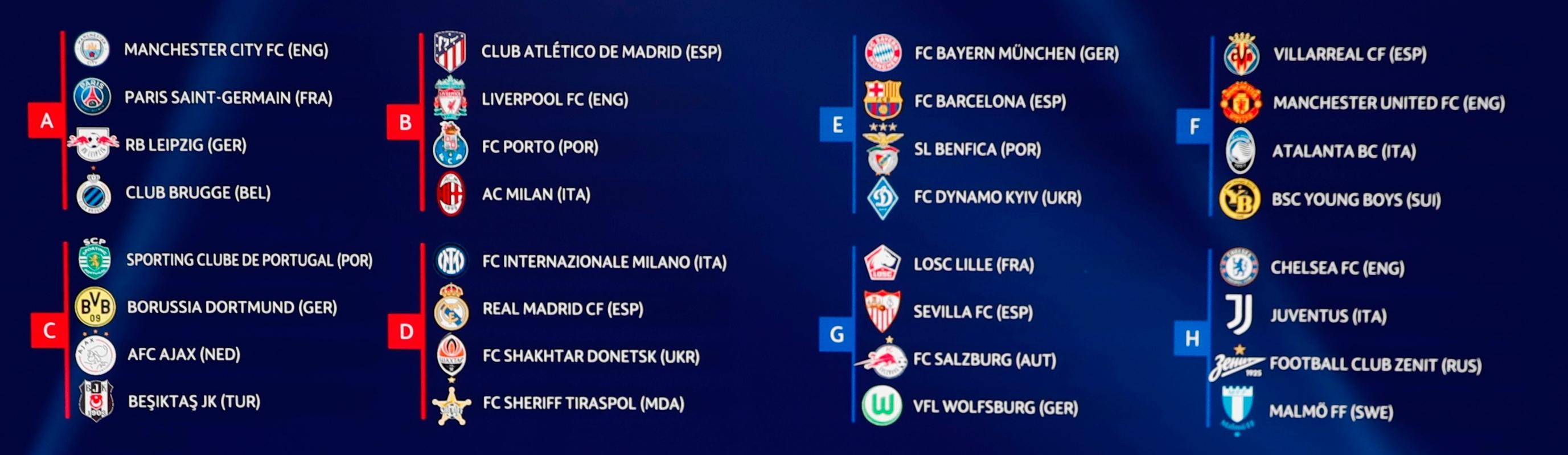 Así quedaron las zonas de la Champions League (REUTERS/Murad Sezer)