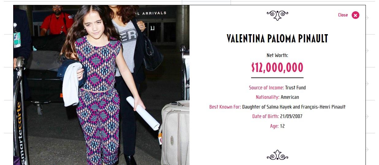 Valentina Paloma, hija de la actriz, posee una fortuna con la que podría comprar una isla si lo deseara