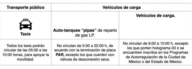 También habrá restricciones para transporte de carga