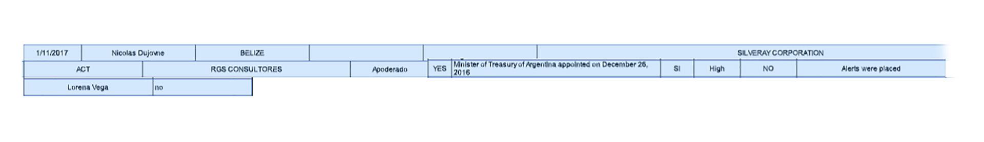 """Planilla interna de Alcogal donde Dujovne fue identificado como PEP y de """"alto riesgo"""" por haber asumido como ministro de Hacienda en 2016"""