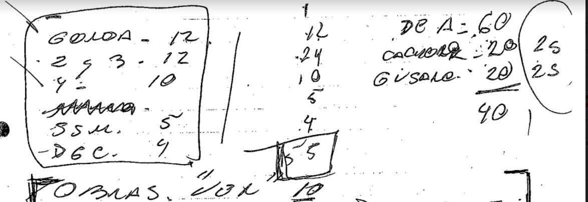 Cuaderno atribuido a Villareal: la prueba que supuestamente vincula a Potocar.