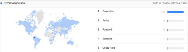 Colombia es el país donde más se ha buscado sobre reforma tributaria. Foto: Google Colombia.