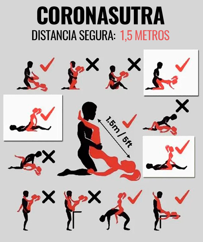 Coronasutra Una Guía Con Las Posiciones Sexuales Recomendadas Para Protegerse Del Coronavirus Infobae