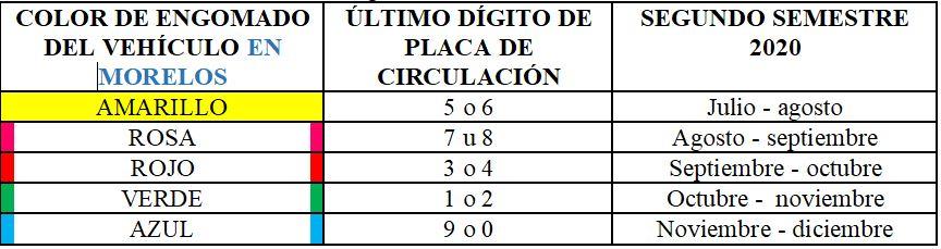 Calendario de verificación para el estado de Morelos (Captura de pantalla: CAMe)