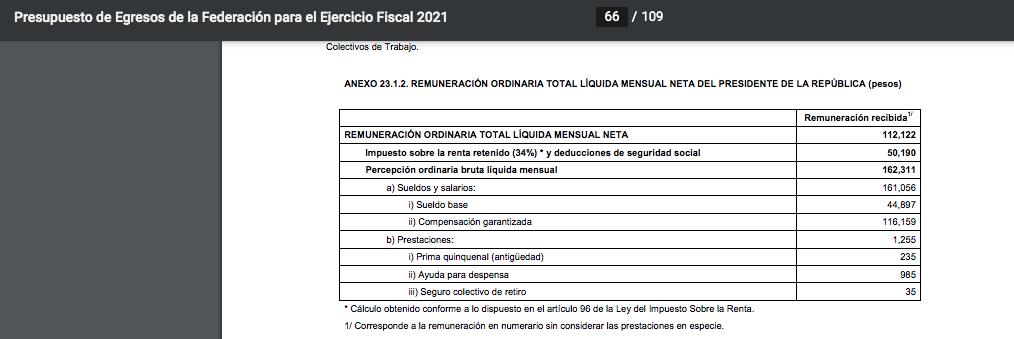 Salario mensual establecido para el presidente de México, en el Presupuesto de Egresos 2021 (Captura de pantalla)