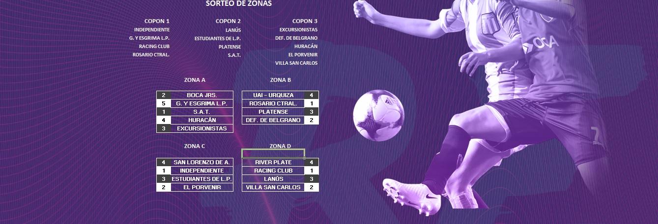 Se sorteó el Torneo de Transición 2020 de Fútbol Femenino
