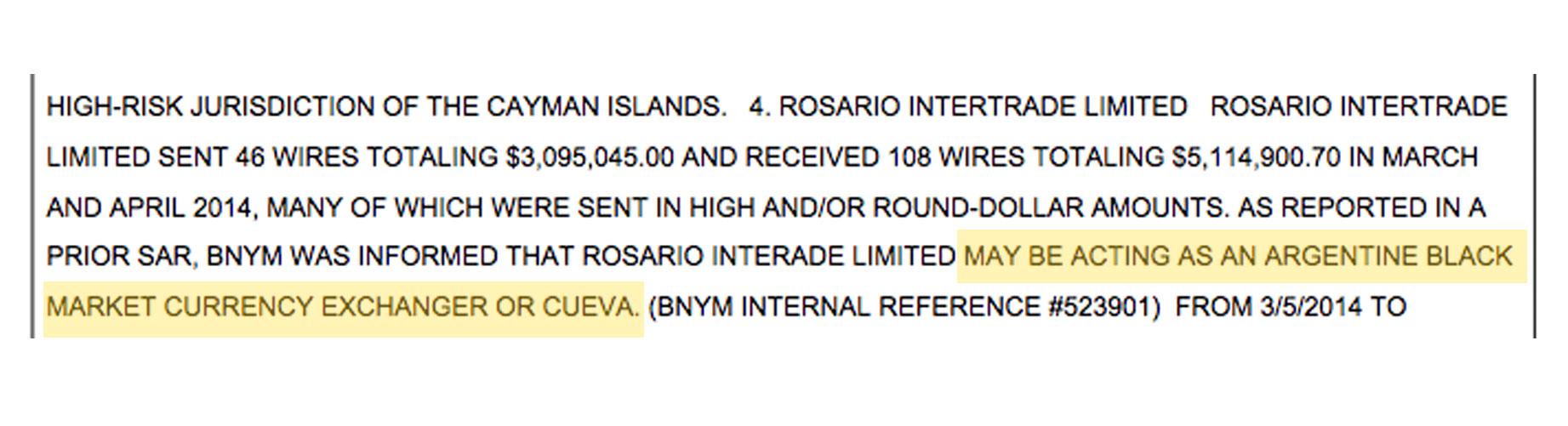 El SAR emitido por la FinCEN en julio de 2014 donde identifica a Rosario Intertrade como una