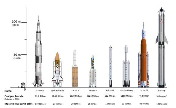 SpaceX vs NASA: ¿quién será el primero en volver a llevar al Hombre a la  Luna? - Infobae