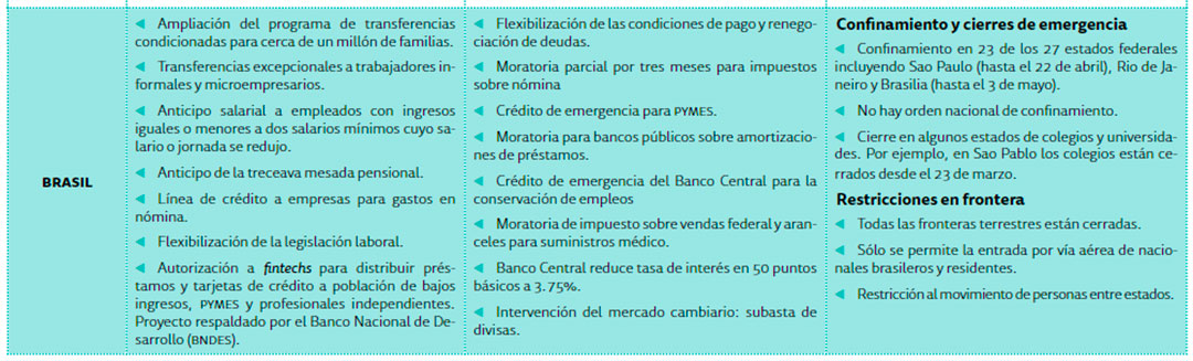 Las medidas que tomó el gobierno de Jair Bolsonaro