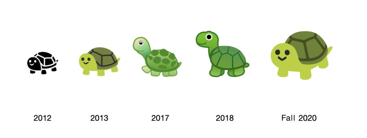 Los cambios en el diseño de la tortuga.