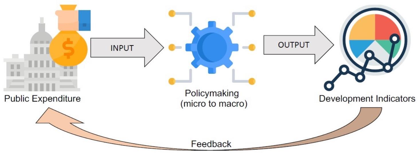 El sistema Inferencia de Prioridad de Políticas se basa en un modelo computacional conductual.