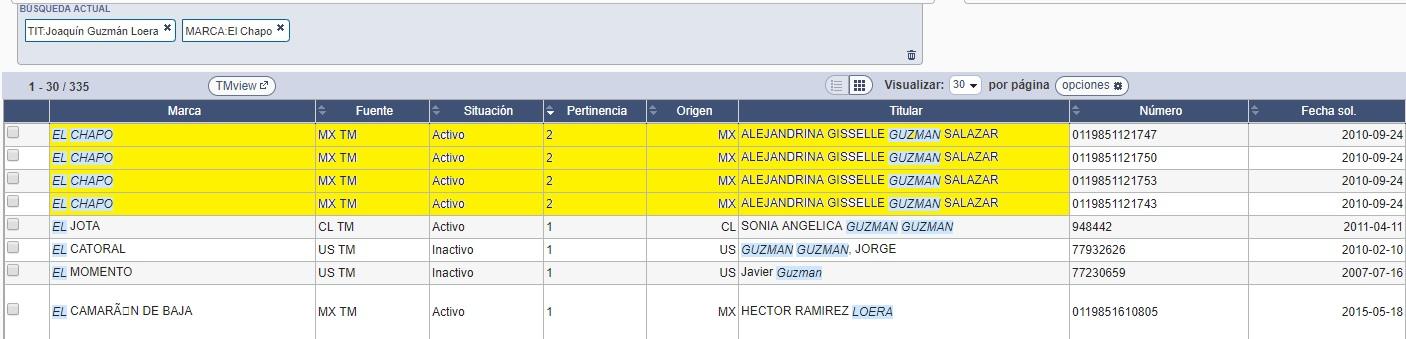 Los registros otorgados a la hija de Guzmán Loera