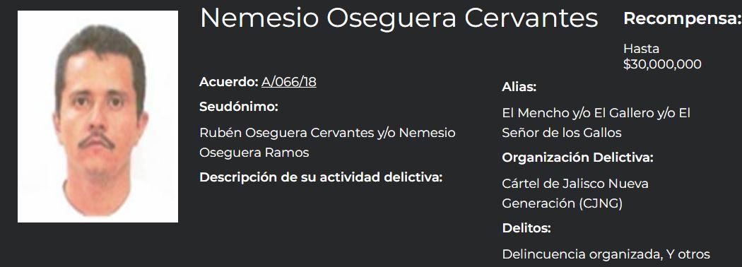 Nemesio Oseguera Cervantes , líder del CJNG, en la lista de los más buscados en México (Foto: Gobierno de México)