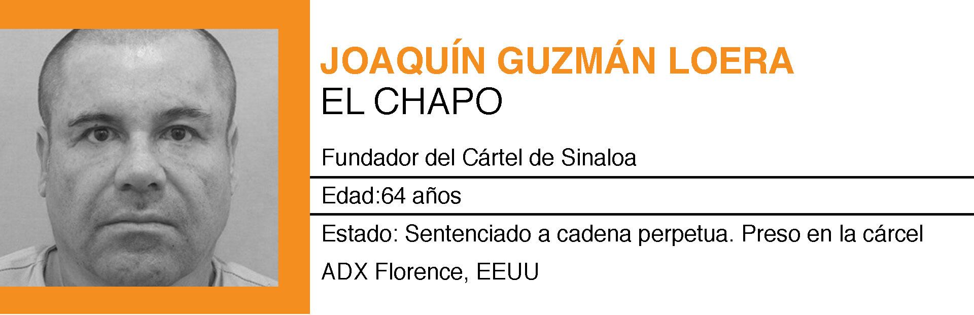 EL 17 de julio de 2019 Joaquín Guzmán Loera fue condenado a cadena perpetua por delitos de narcotráfico, más 30 años por violencia con armas y otros 20 por lavado de activos