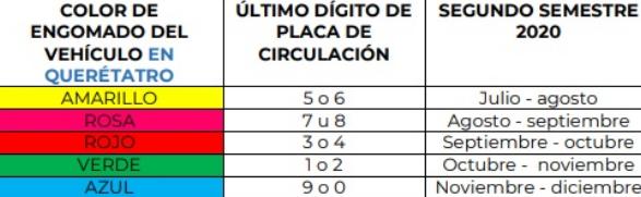 Verificación  Querétaro. (Foto: CAMe)