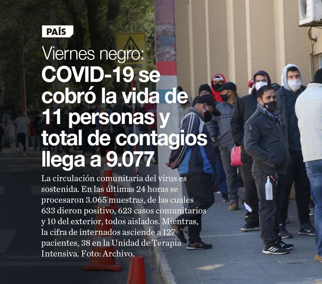 Viernes negro: COVID-19 se cobró la vida de 11 personas y total de contagios llega a 9.077