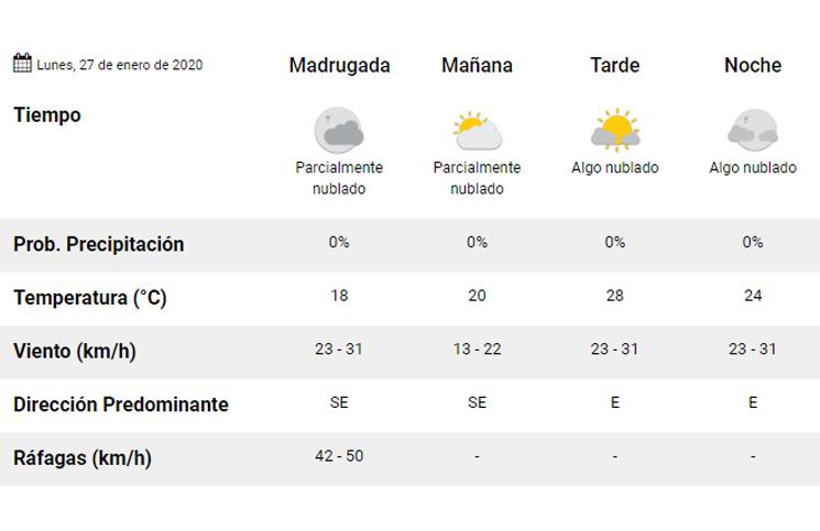 Clima Pronostico Del Tiempo Para Hoy Lunes 27 De Enero La 100